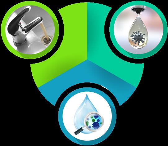 3 Main Contaminants in Tap Water